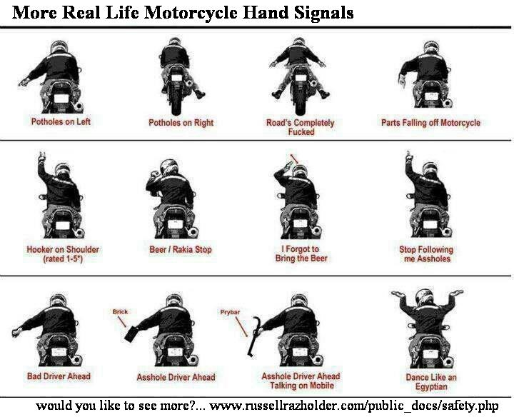 Hand Signals For Driving Motorcycles Www Imgkid Com